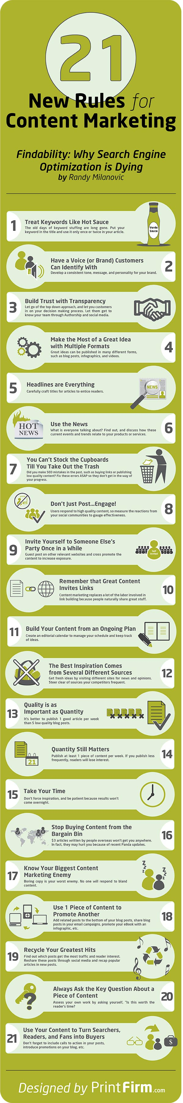 Findability-Content-marketing-infographic1