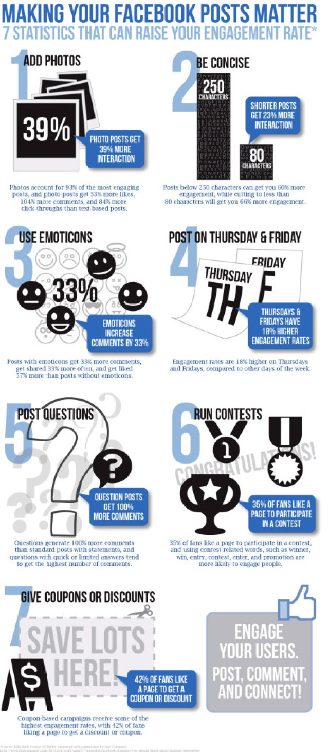 7 ways to increase your facebook engagement