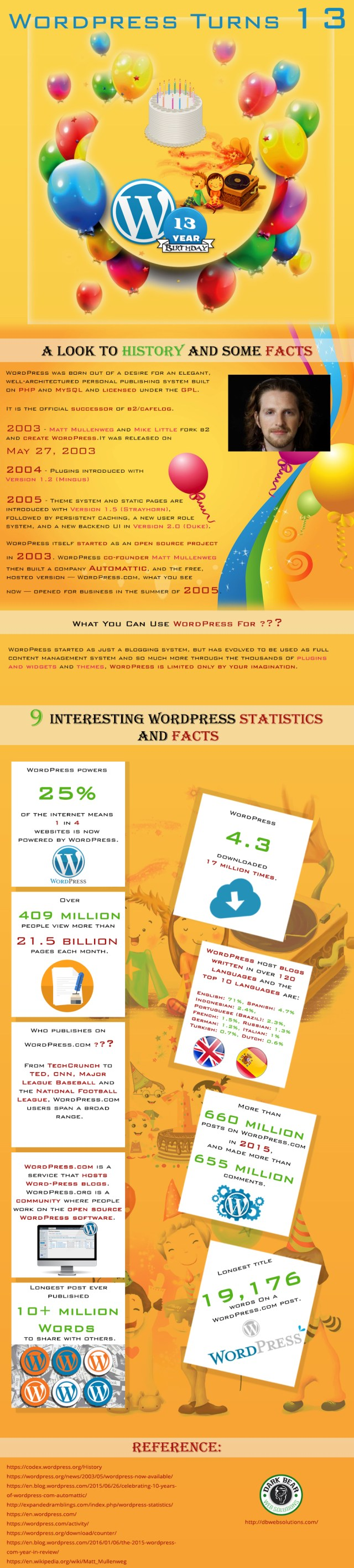 Wordpress 13th Birthday - A look to History, Stats & Facts (Infographic)