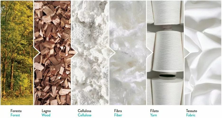 TENCEL™ Lyocell fibres are created through a particularly environmentally friendly industrial process that provides complete reuse of the solvents employed, thus avoiding their dispersion in the environment and saving energy.