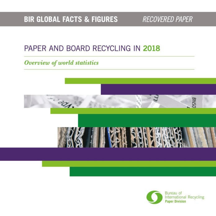 BIR global paper production statistics
