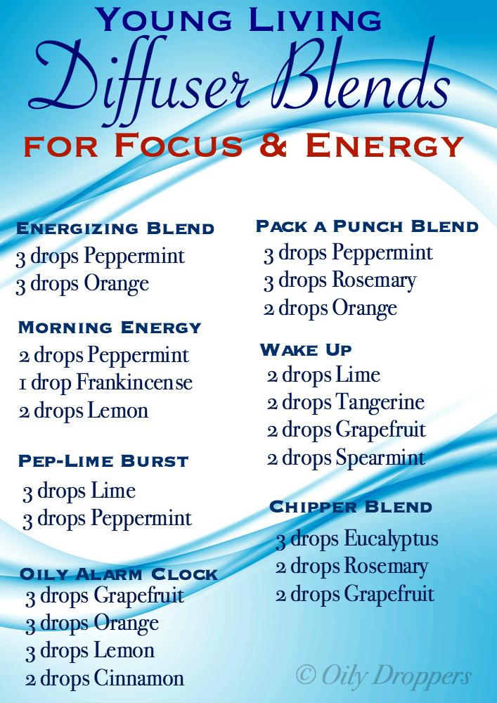 Essential Oil Diffuser Blends For Focus Amp Energy