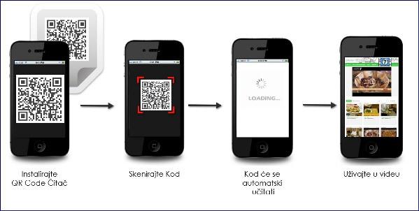 Uputstvo za instalaciju QR koda na Vašem mobilnom