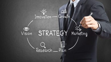 Photo of Digital marketing: here are the tools to build a successful strategy