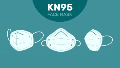 Photo of Understanding the KN95 Mask and Using It Safely