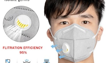 Photo of KN95 Mask – What You Need To Know