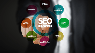 Photo of Redesign Your Website Without Hurting SEO