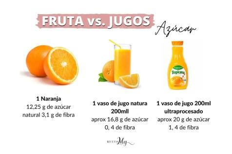 jugo versus fruta