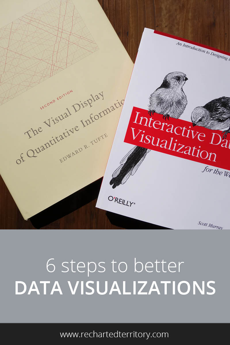 6 steps to better data visualizations