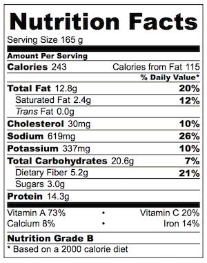Blackened Fish Tacos Nutrition