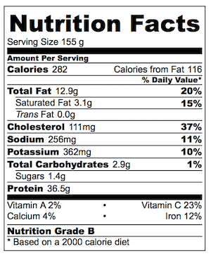 Mexican Grilled Chicken Nutrition