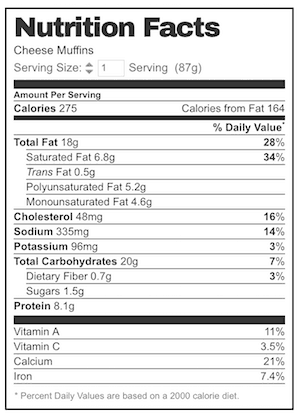 Cheese Muffins nutrition