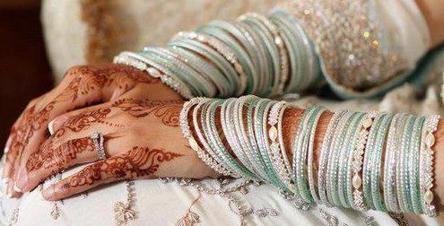 Hindu Traditions 19
