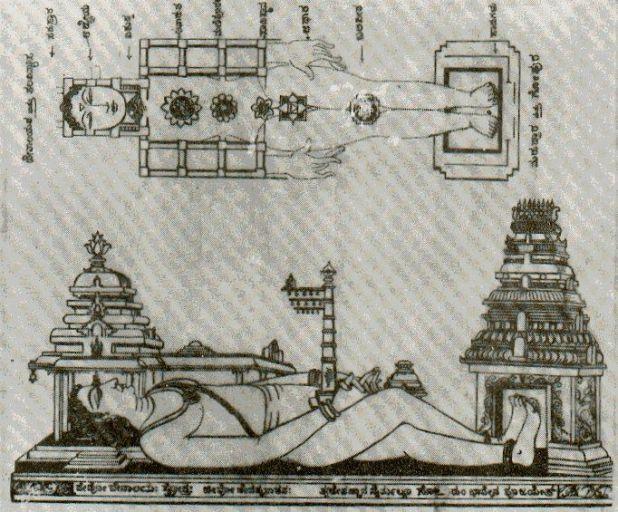 Hindu Traditions 20