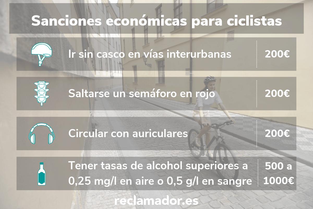 infografía sobre sanciones económicas para ciclistas
