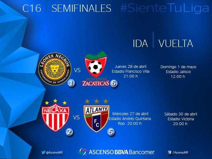 Los horarios de las Semifinales del Ascenso MX