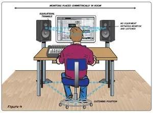 studio monitor height