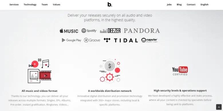 believe digital music distribution