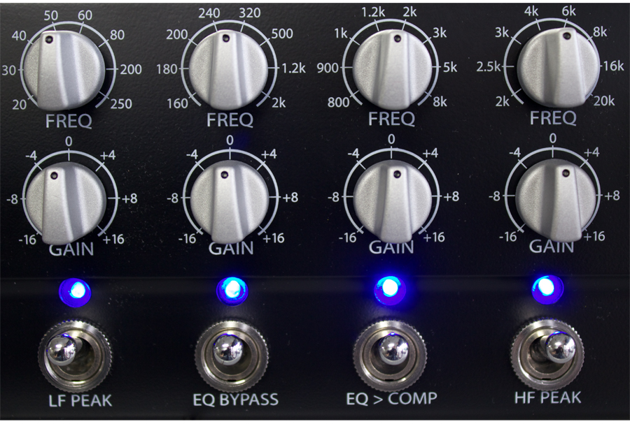 How Best To Use A Channel Strip In The Home Studio - Recording Revolution