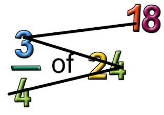 como fraccionar numeros con tecnica de la z del zorro invertida