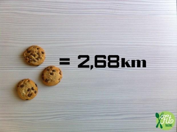 2,68 χιλιόμετρα