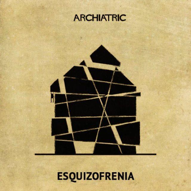 esquizofrenia Archiatric casa