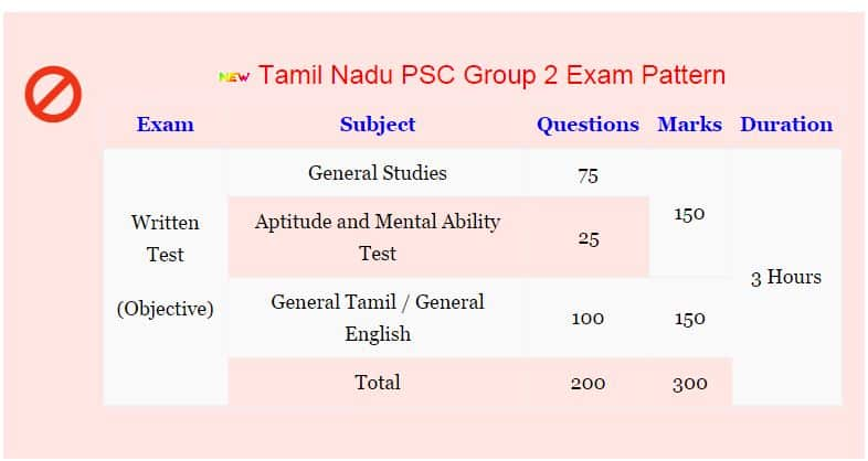 TNPSC Group 2 Previous Papers   Download TNPSC Combined Civil Services 2 Model Papers