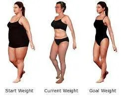 Tummy Fat Reduction Combo