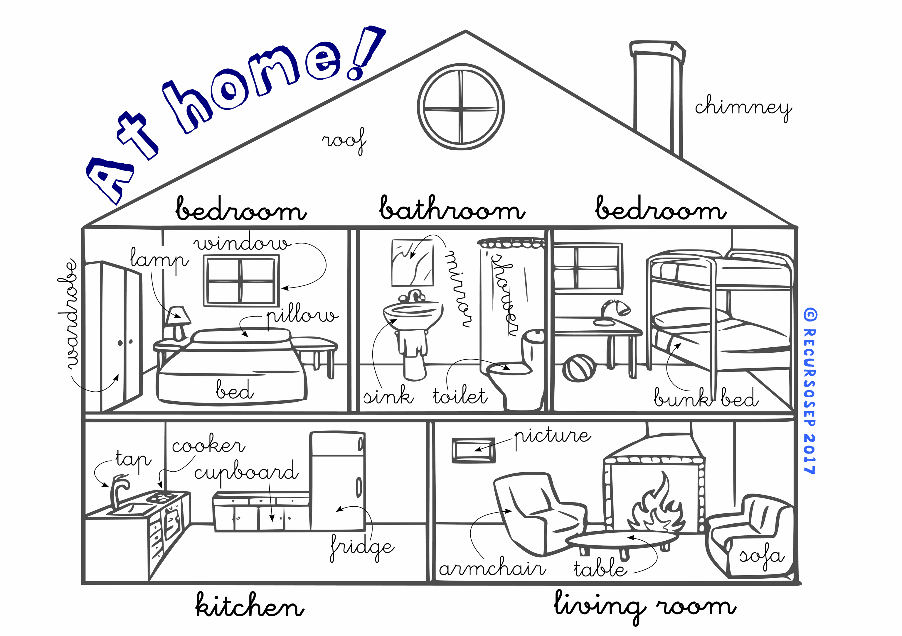 At Home English Vocabulary