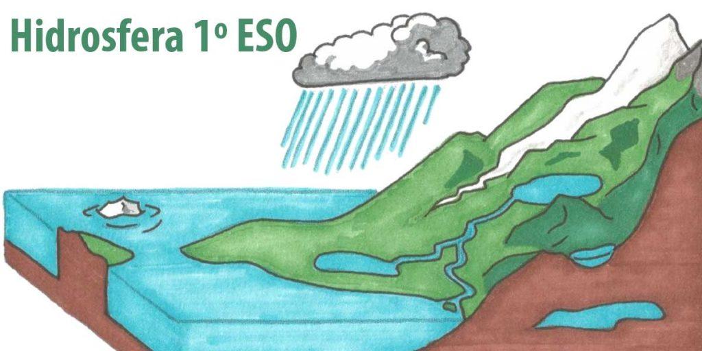 La HIDROSFERA| Propiedades del agua y Distribución en el planeta 1º ESO