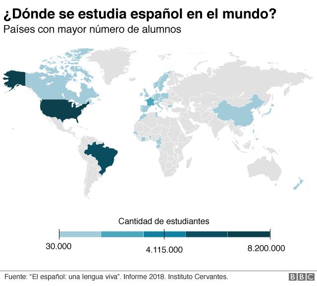 Gráfico de los países con mayor número de alumnos de español. Publicado en la BBC