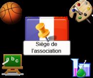 Conditions sur l'activité de l'association
