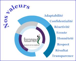 Foconex - charte des valeurs