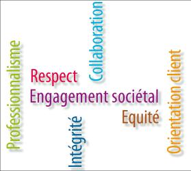 SPF Justice - charte des valeurs
