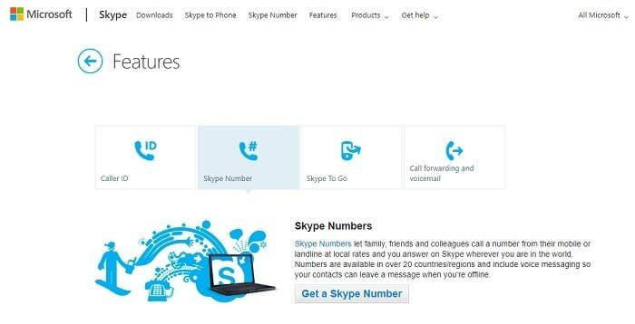 skype-numbers-7746091