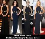 Most Worn Dress 2012 - Stella McCartney's 'Saskia' Dress