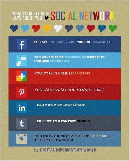 infografias redes sociales