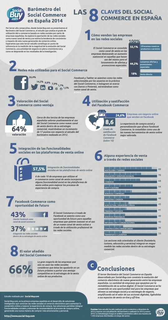 Barometro-Social-Commerce-2014-Social-Buy