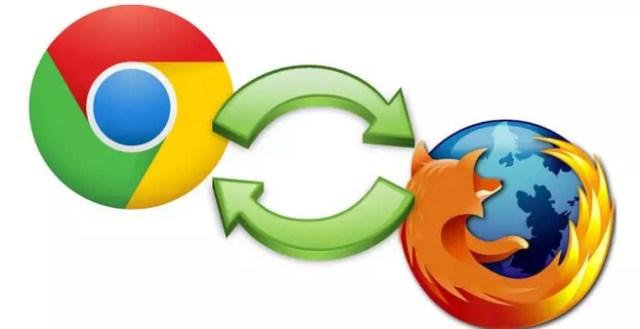 Syncmarx para ©Chrome y Firefox