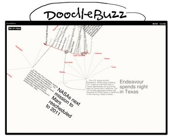 DoodleBuzz – typographic news explorer