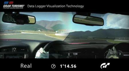 Toyota and Gran Turismo Data Logger Visualization Technology