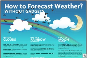 Howtoforecastweather
