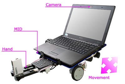 MIDBot – Gives your laptop wheels, hands and a brain