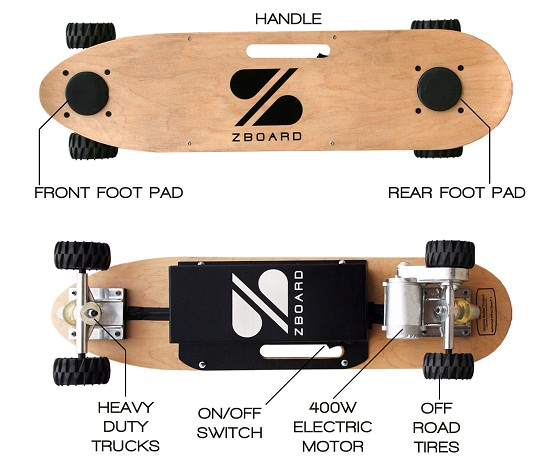 Would you ride a motorized skateboard?