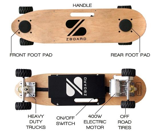 Would you ride a motorized skateboard?