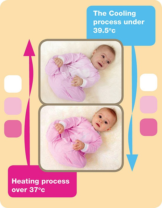 BabyGlow is a thermometer you wear