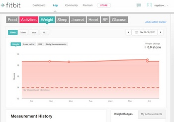 fitbitdashboard