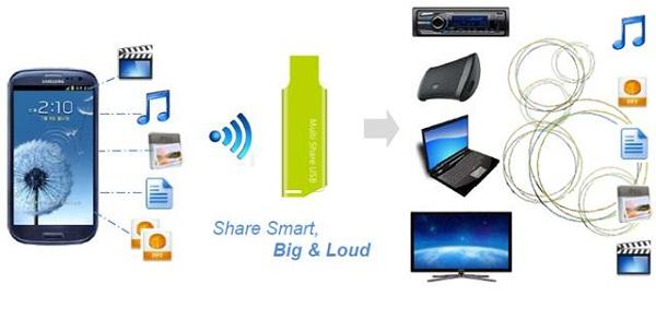 bCODA Multishare USB Jak – share like you just don't care