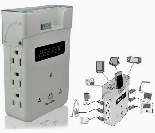 BESTK Wall Charging Station – say hello to the master of wall outlets