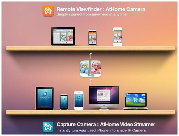 AtHome Camera – instantly turn your old smartphone or tablet into a security camera [Freeware]